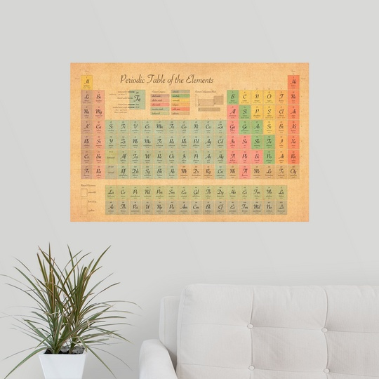 poster print wall art entitled periodic table of elements ebay. Black Bedroom Furniture Sets. Home Design Ideas