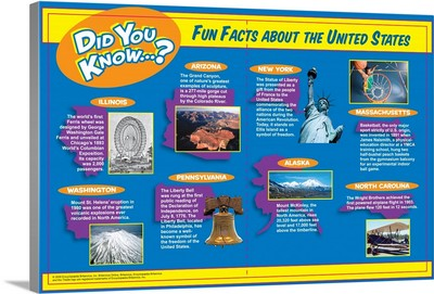 United States Fun Facts