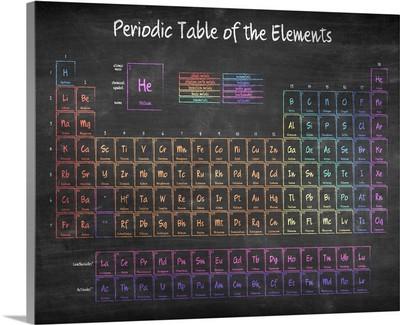 Chalkboard Periodic Table